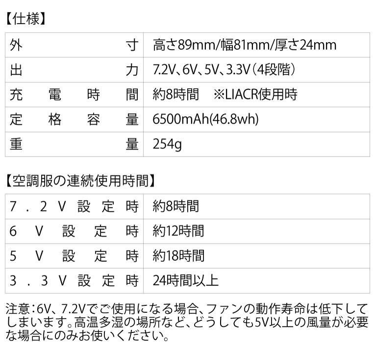 バッテリーセットのポイント3